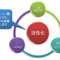 base-image